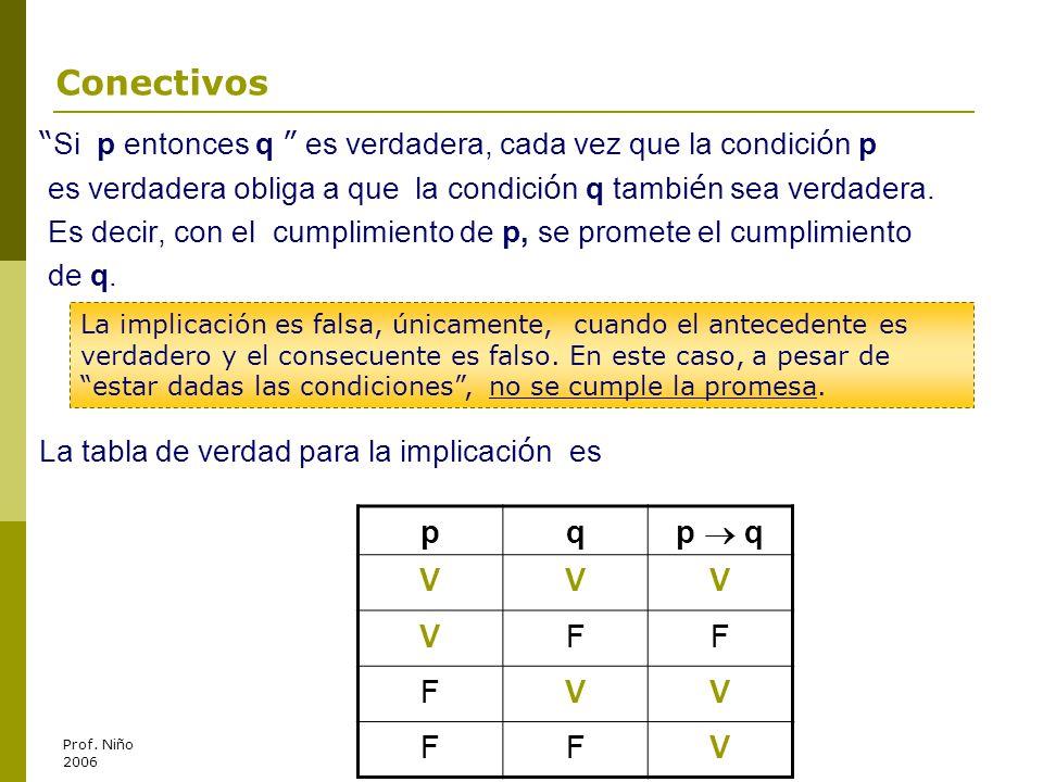 Conectivos Si p entonces q es verdadera, cada vez que la condición p. es verdadera obliga a que la condición q también sea verdadera.