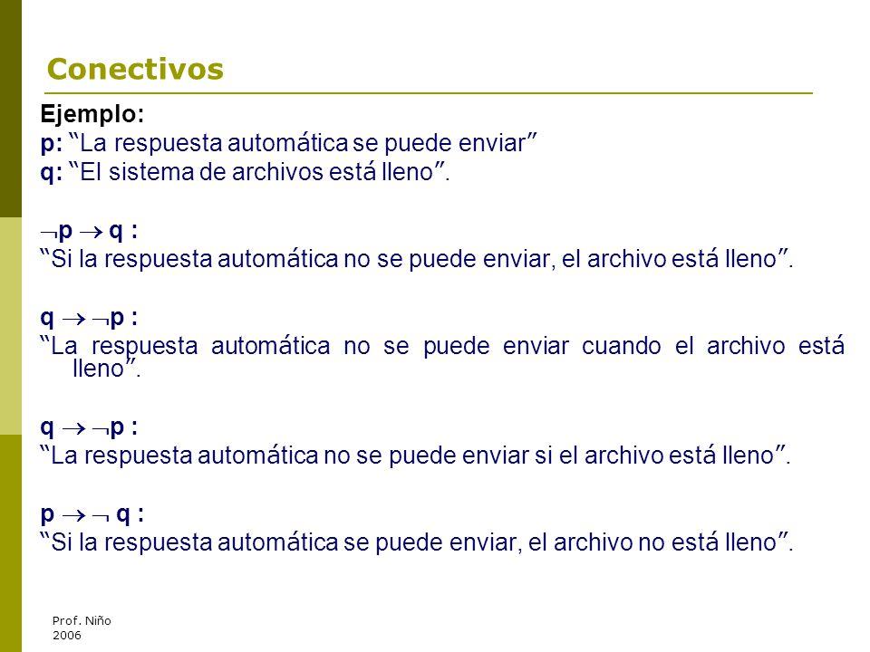 Conectivos Ejemplo: p: La respuesta automática se puede enviar