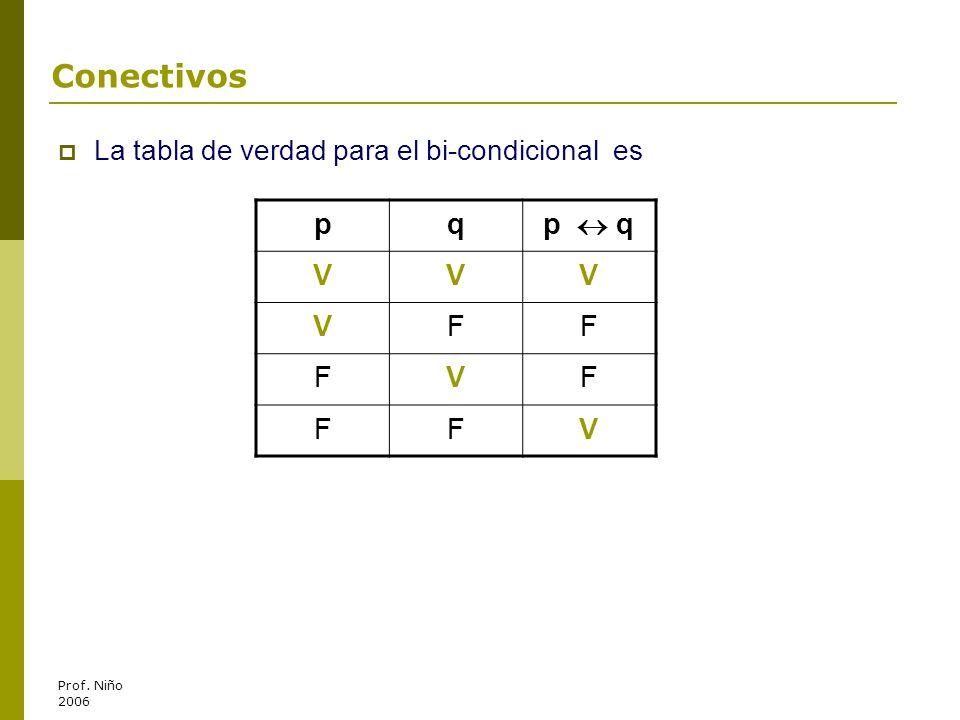 Conectivos p q p  q V F La tabla de verdad para el bi-condicional es