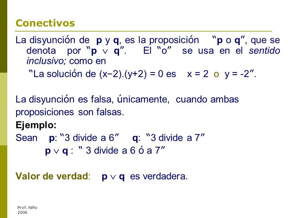 La solución de (x–2).(y+2) = 0 es x = 2 o y = -2 .