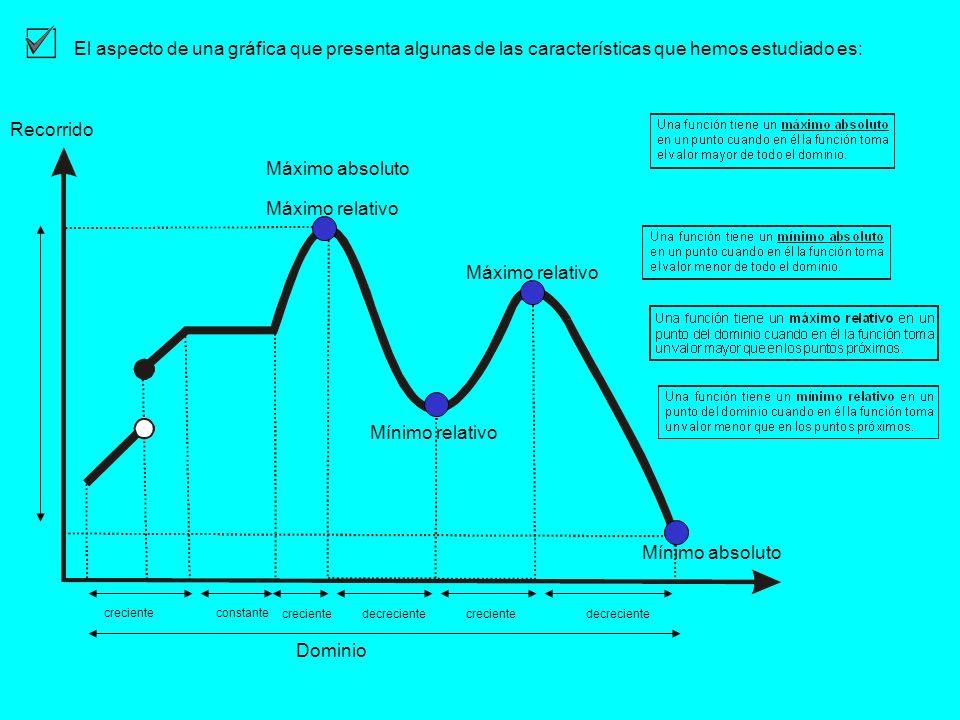 El aspecto de una gráfica que presenta algunas de las características que hemos estudiado es: