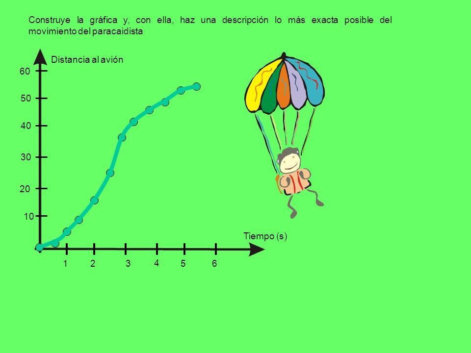 Construye la gráfica y, con ella, haz una descripción lo más exacta posible del movimiento del paracaidista