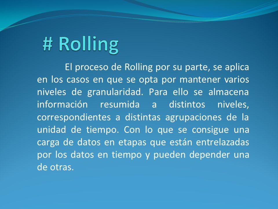# Rolling