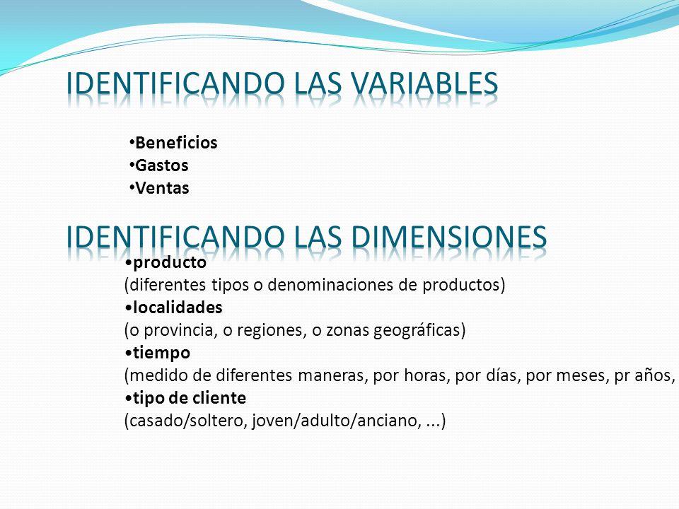 Identificando las variables