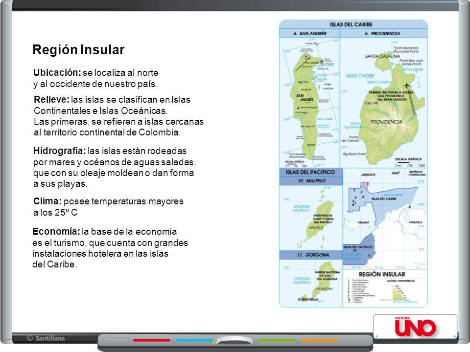 Región Insular Ubicación: se localiza al norte