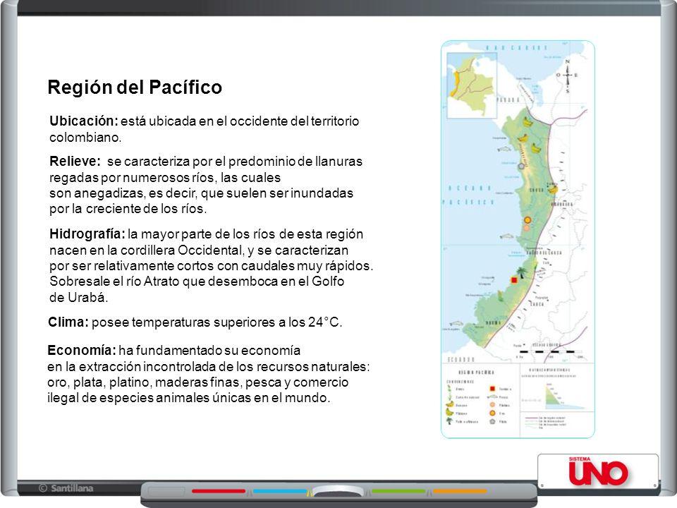 Ubicación: está ubicada en el occidente del territorio colombiano.