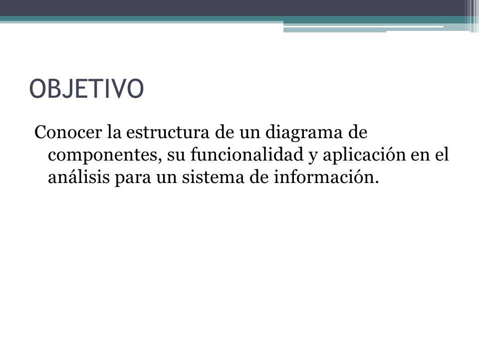 OBJETIVOConocer la estructura de un diagrama de componentes, su funcionalidad y aplicación en el análisis para un sistema de información.