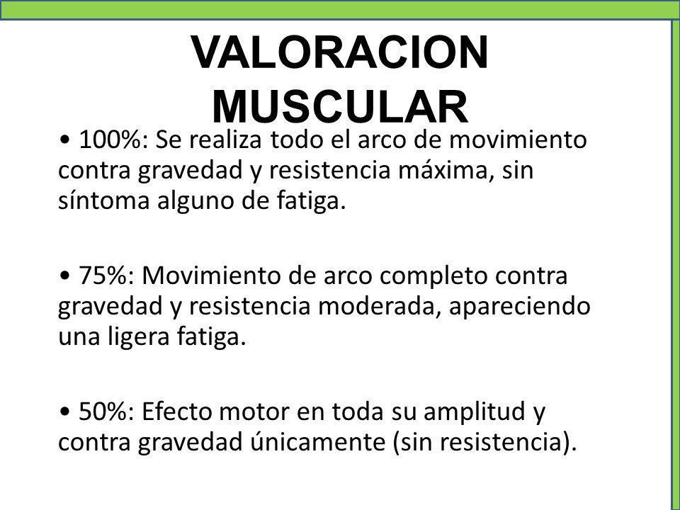 VALORACION MUSCULAR • 100%: Se realiza todo el arco de movimiento contra gravedad y resistencia máxima, sin síntoma alguno de fatiga.