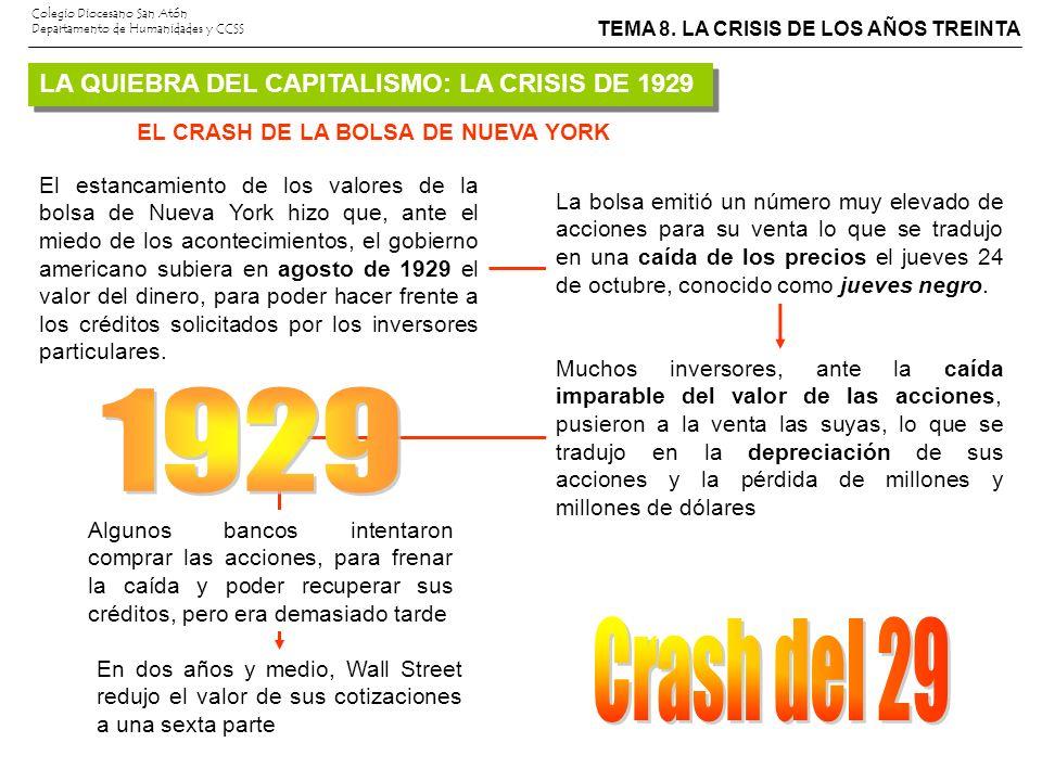 EL CRASH DE LA BOLSA DE NUEVA YORK