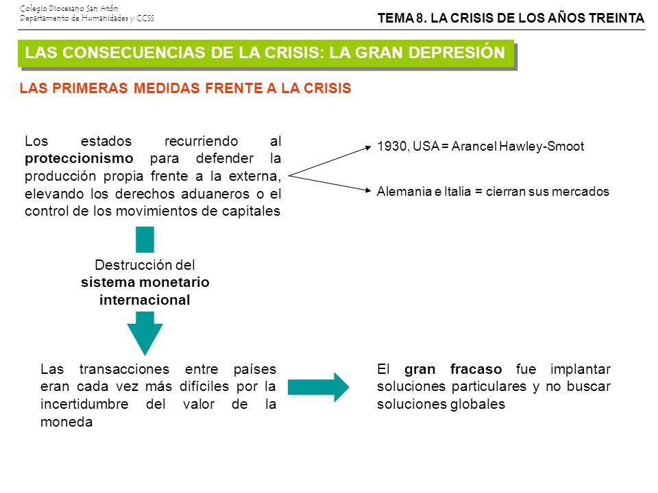 Destrucción del sistema monetario internacional