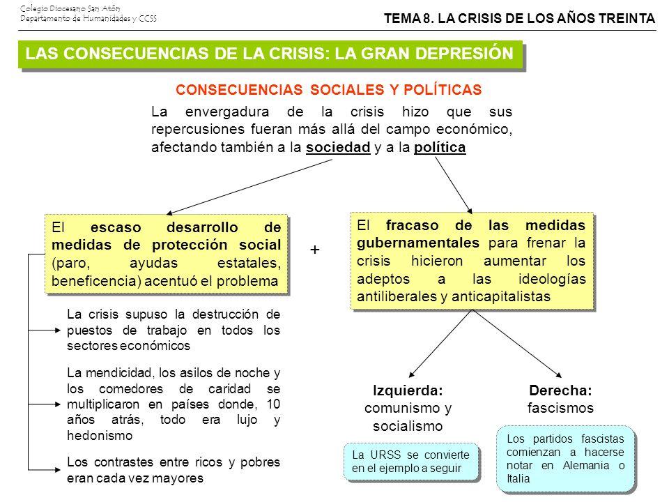 CONSECUENCIAS SOCIALES Y POLÍTICAS