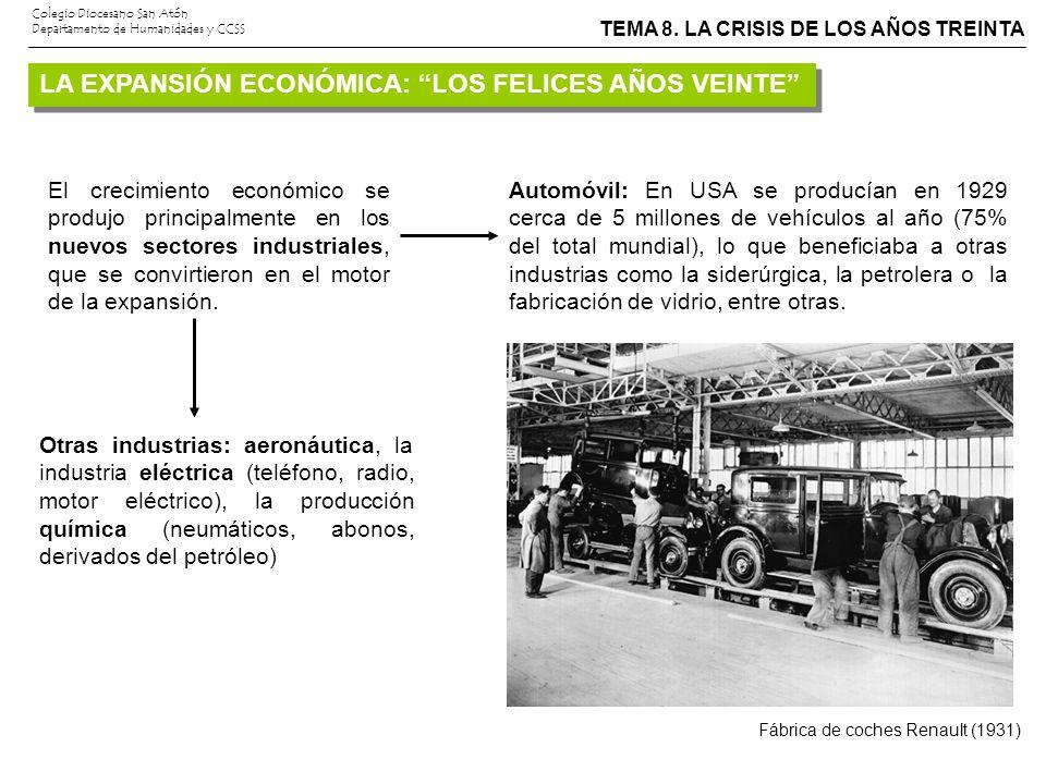 Fábrica de coches Renault (1931)