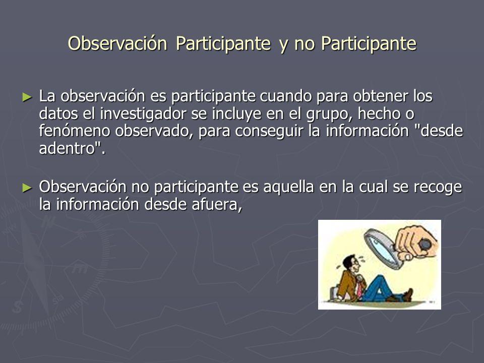 Observación Participante y no Participante