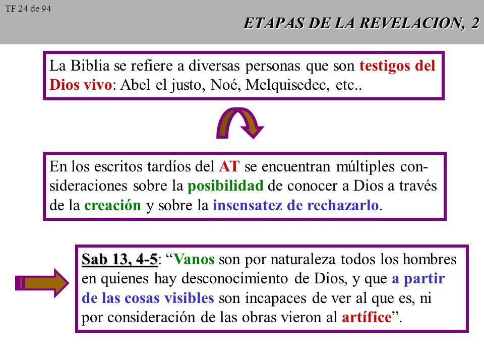 ETAPAS DE LA REVELACION, 2