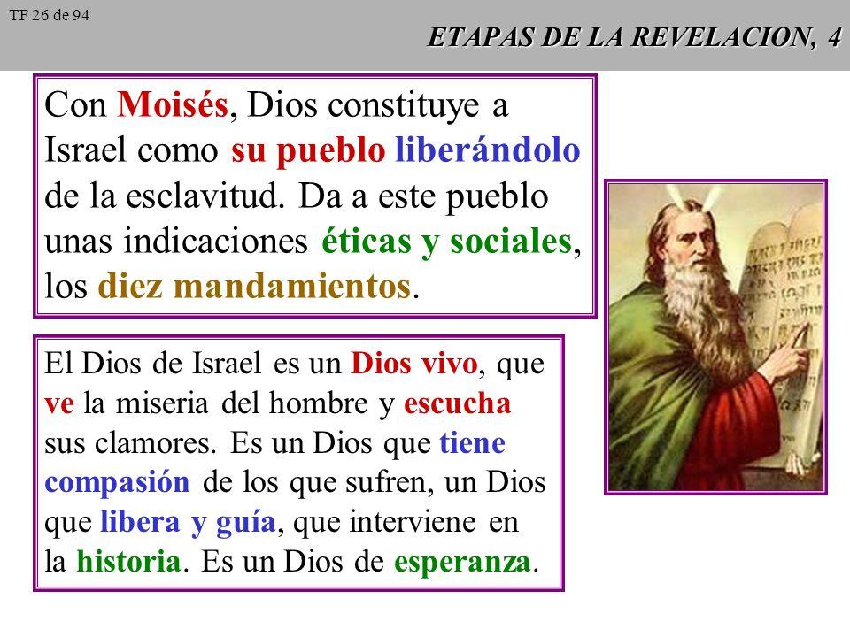 ETAPAS DE LA REVELACION, 4