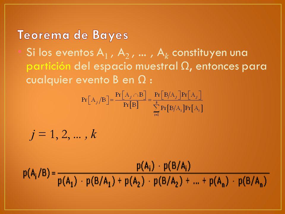 Teorema de Bayes Si los eventos A1 , A2 , ... , Ak constituyen una partición del espacio muestral Ω, entonces para cualquier evento B en Ω :