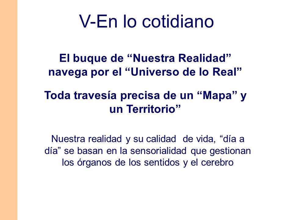 V-En lo cotidiano El buque de Nuestra Realidad navega por el Universo de lo Real Toda travesía precisa de un Mapa y un Territorio