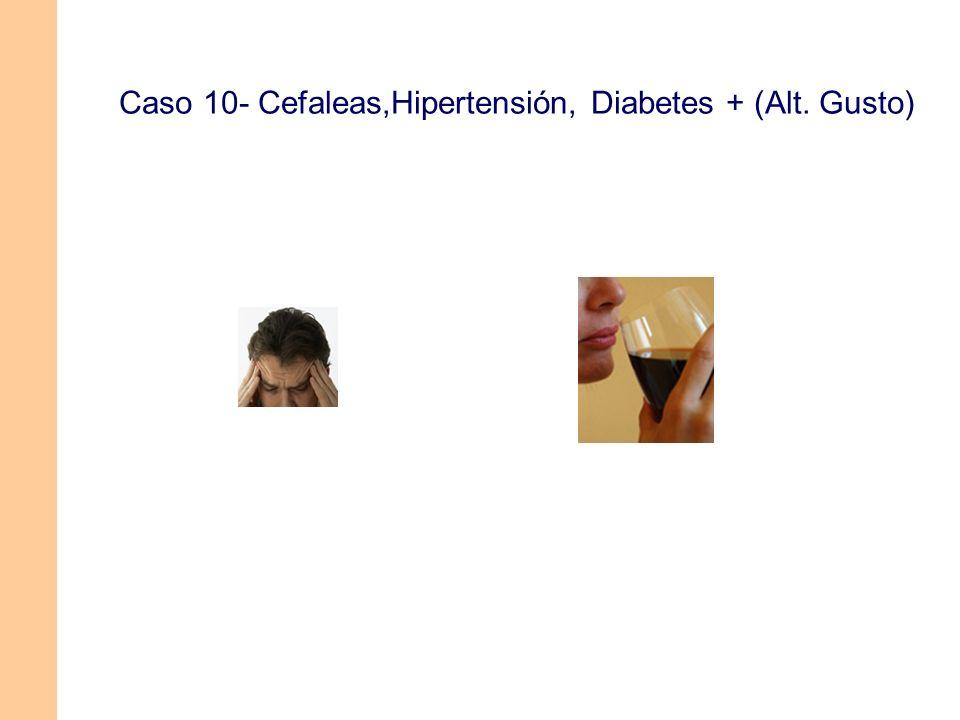 Caso 10- Cefaleas,Hipertensión, Diabetes + (Alt. Gusto)