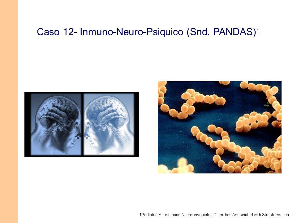Caso 12- Inmuno-Neuro-Psiquico (Snd. PANDAS)1