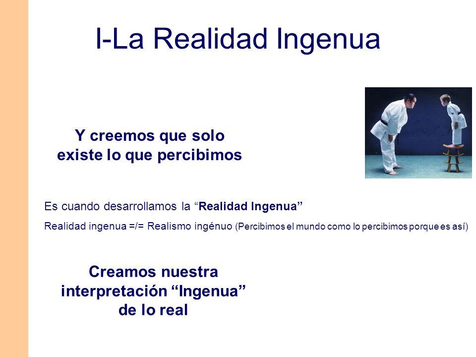 I-La Realidad Ingenua Y creemos que solo existe lo que percibimos