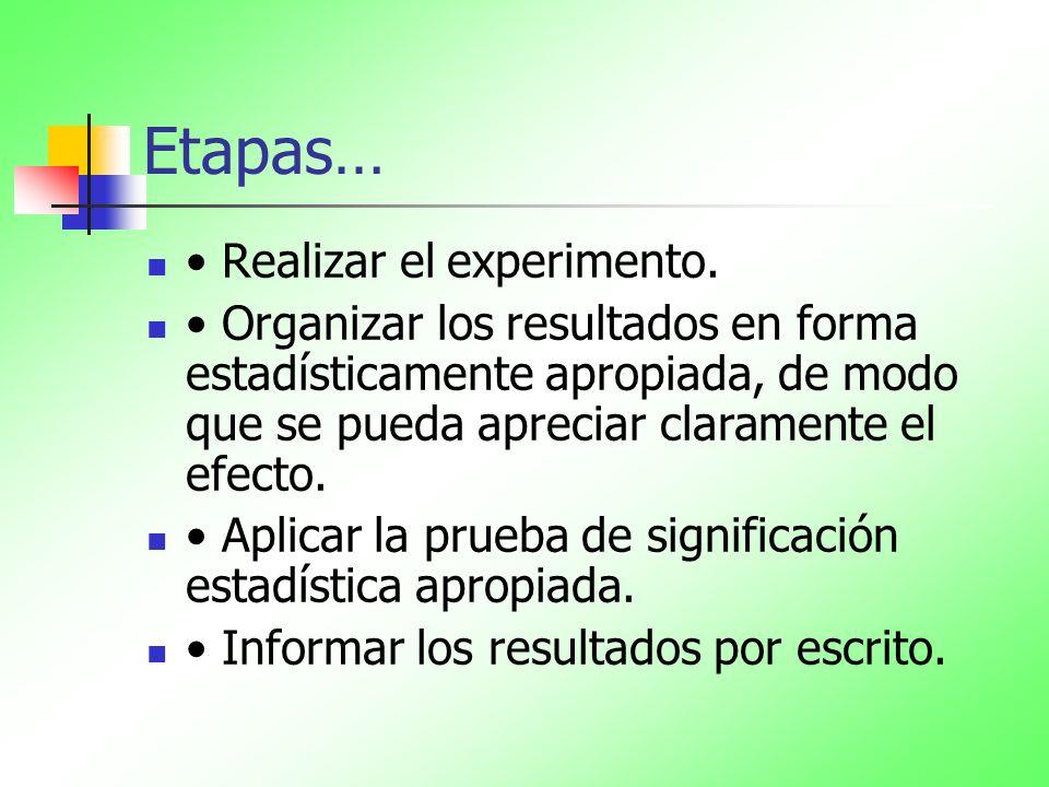 Etapas… • Realizar el experimento.