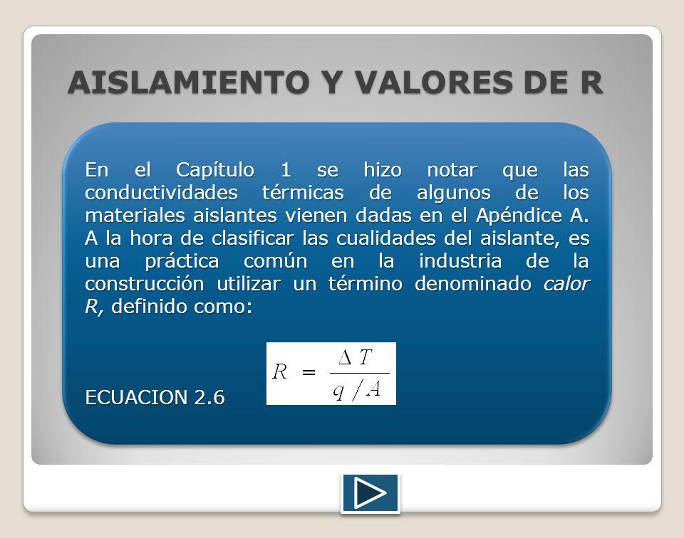 AISLAMIENTO Y VALORES DE R