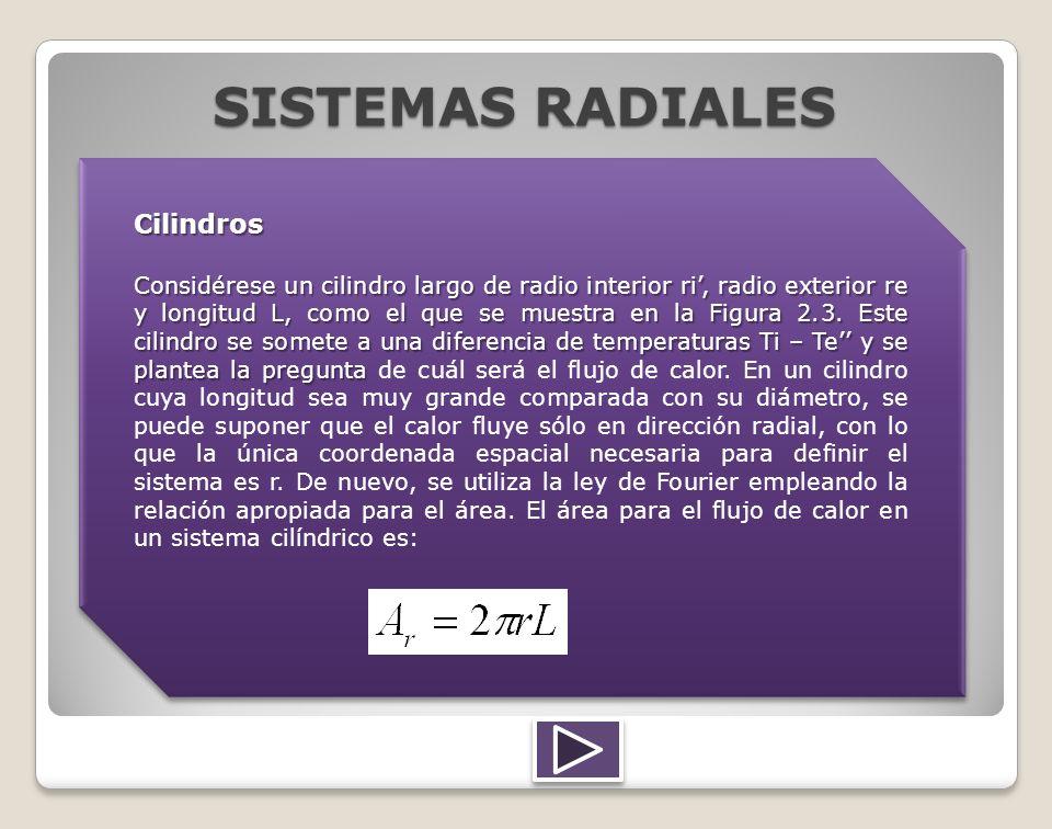 SISTEMAS RADIALES Cilindros