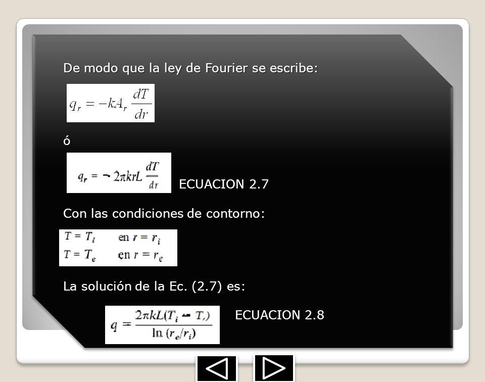 De modo que la ley de Fourier se escribe: