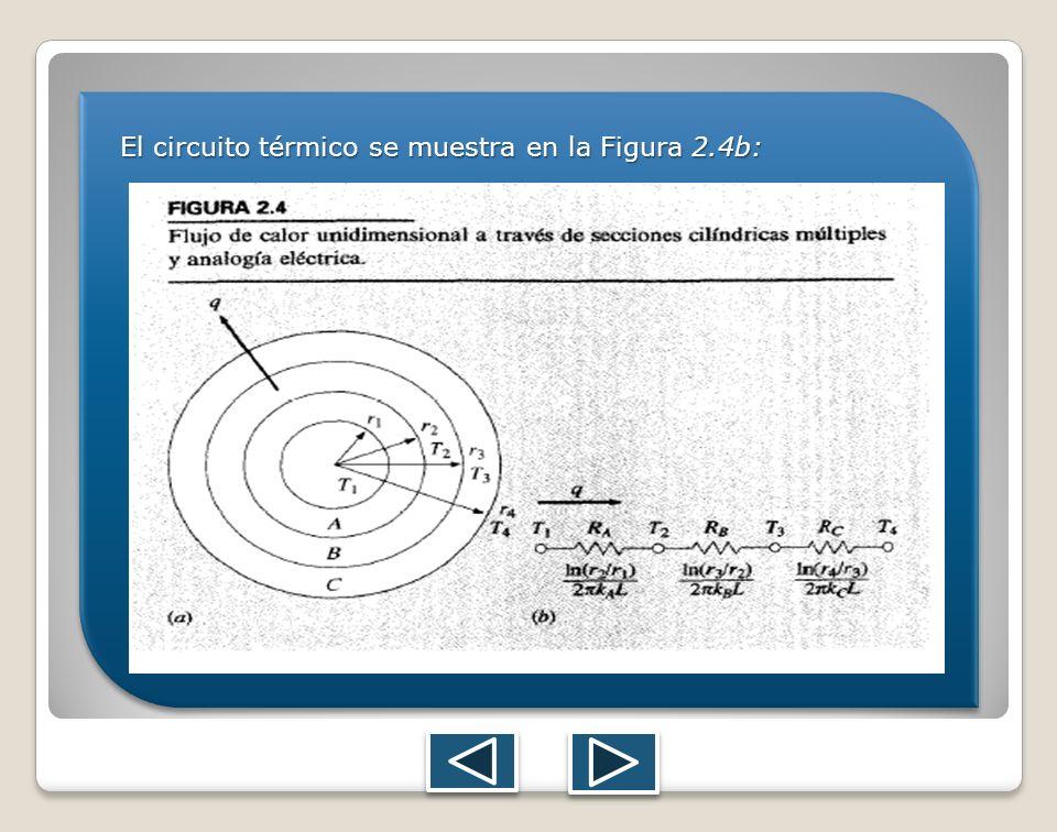 El circuito térmico se muestra en la Figura 2.4b: