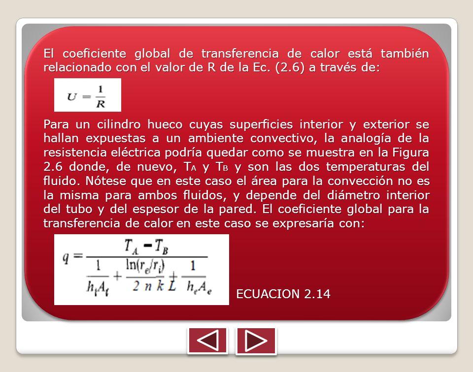El coeficiente global de transferencia de calor está también relacionado con el valor de R de la Ec. (2.6) a través de: