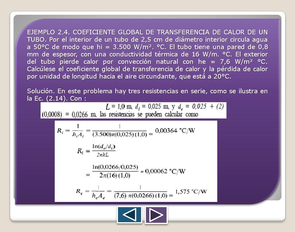 EJEMPLO 2. 4. COEFICIENTE GLOBAL DE TRANSFERENCIA DE CALOR DE UN TUBO