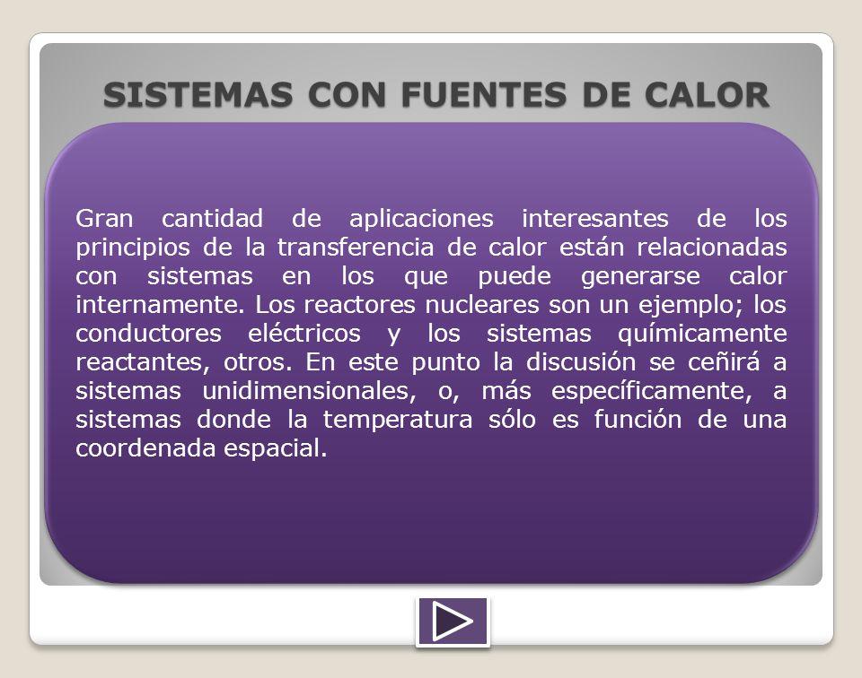 SISTEMAS CON FUENTES DE CALOR