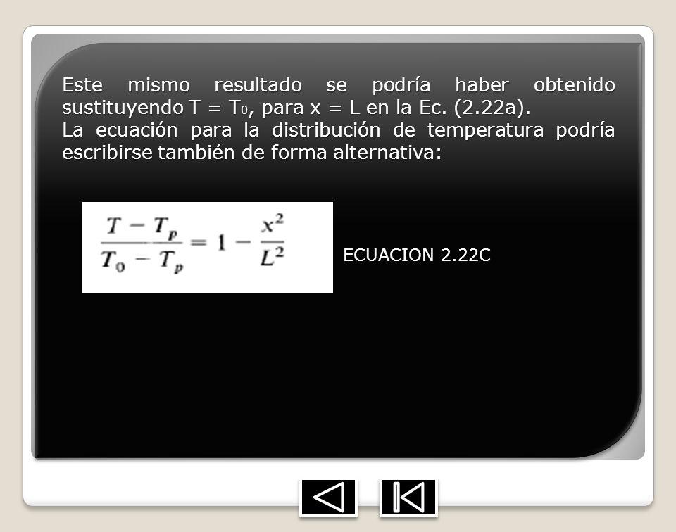 Este mismo resultado se podría haber obtenido sustituyendo T = T0, para x = L en la Ec. (2.22a).