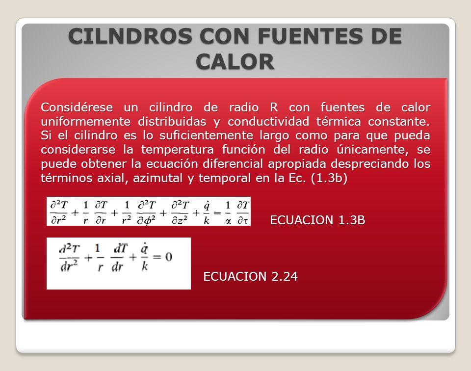 CILNDROS CON FUENTES DE CALOR