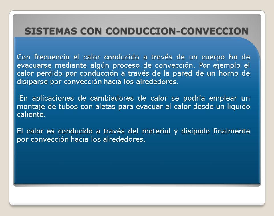 SISTEMAS CON CONDUCCION-CONVECCION