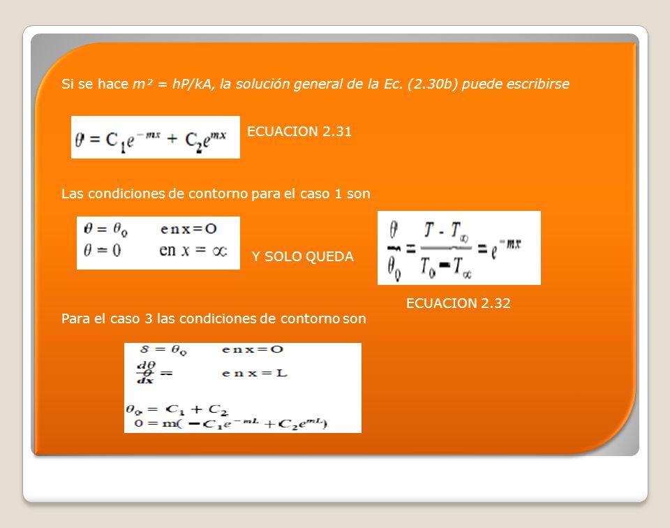 Si se hace m² = hP/kA, la solución general de la Ec. (2