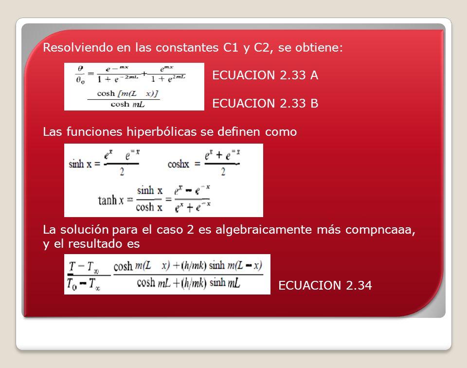Resolviendo en las constantes C1 y C2, se obtiene: