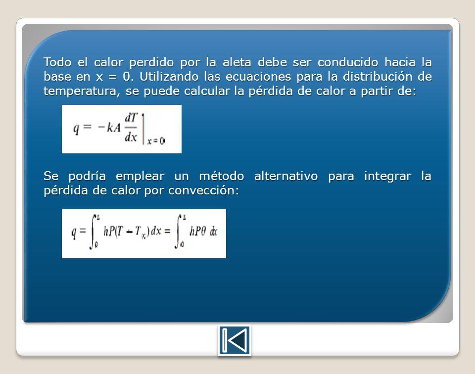 Todo el calor perdido por la aleta debe ser conducido hacia la base en x = 0. Utilizando las ecuaciones para la distribución de temperatura, se puede calcular la pérdida de calor a partir de: