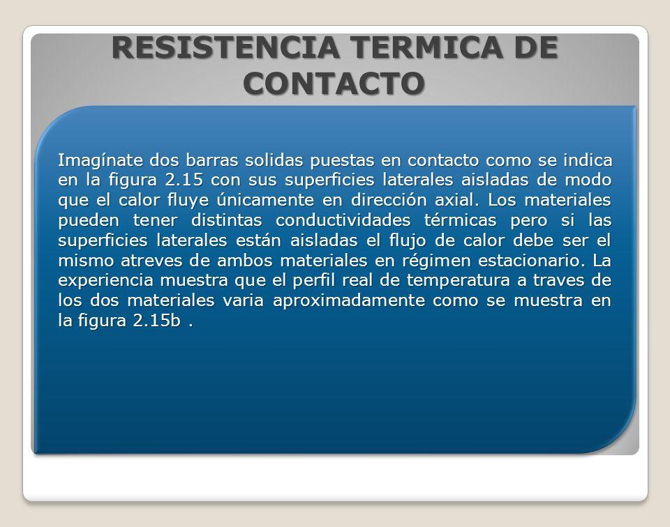 RESISTENCIA TERMICA DE CONTACTO