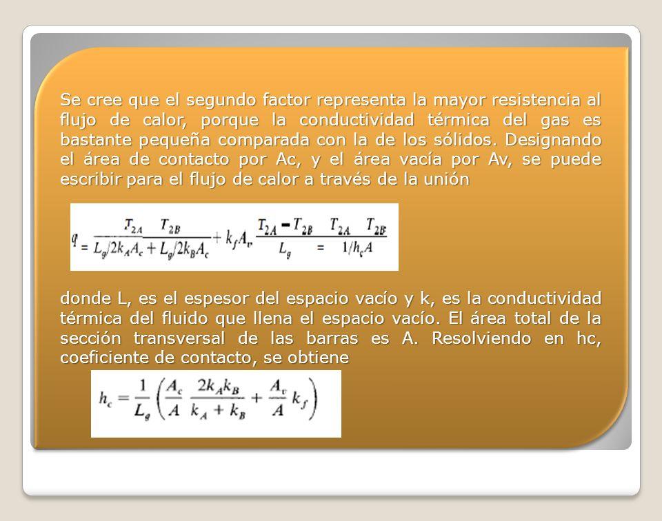 Se cree que el segundo factor representa la mayor resistencia al flujo de calor, porque la conductividad térmica del gas es bastante pequeña comparada con la de los sólidos. Designando el área de contacto por Ac, y el área vacía por Av, se puede escribir para el flujo de calor a través de la unión