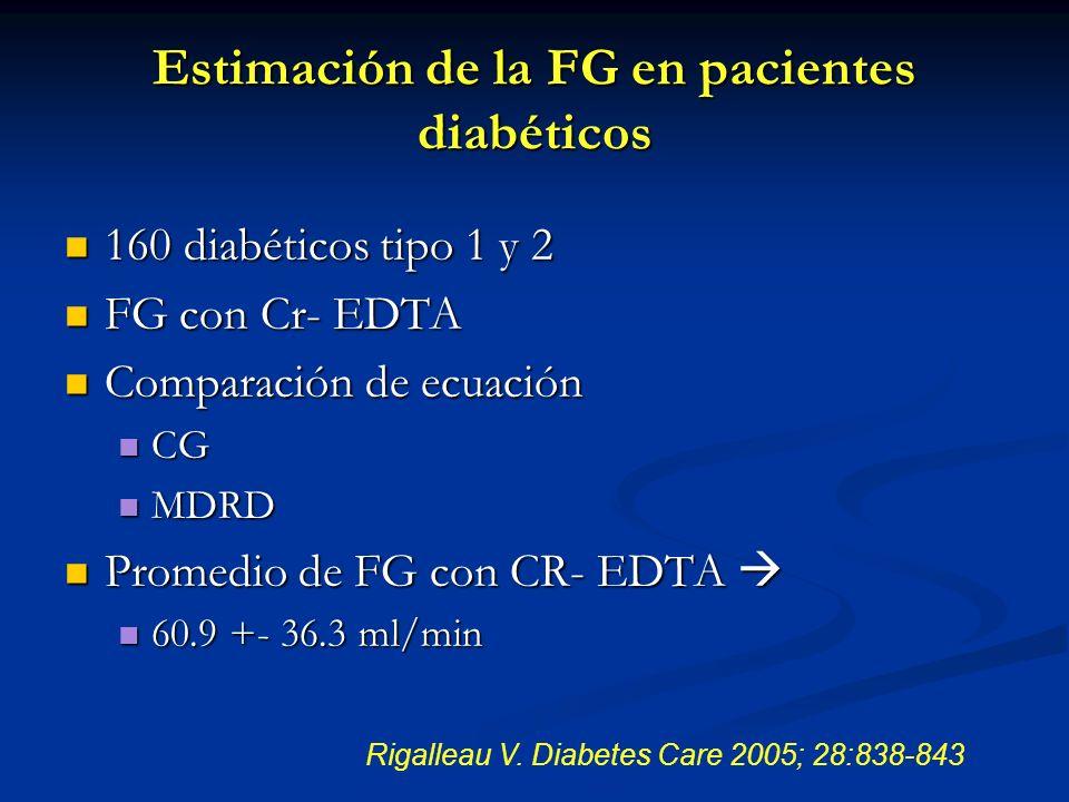 Estimación de la FG en pacientes diabéticos