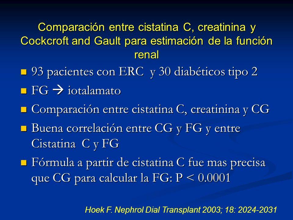 Hoek F. Nephrol Dial Transplant 2003; 18: 2024-2031