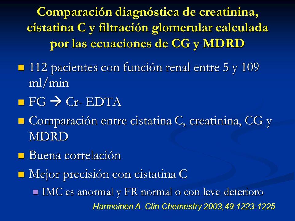 Harmoinen A. Clin Chemestry 2003;49:1223-1225