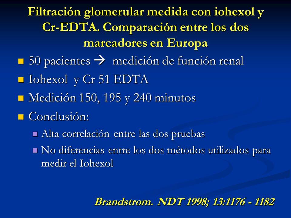 50 pacientes  medición de función renal Iohexol y Cr 51 EDTA