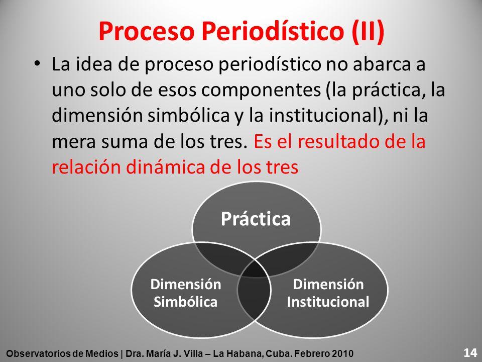 Proceso Periodístico (II)