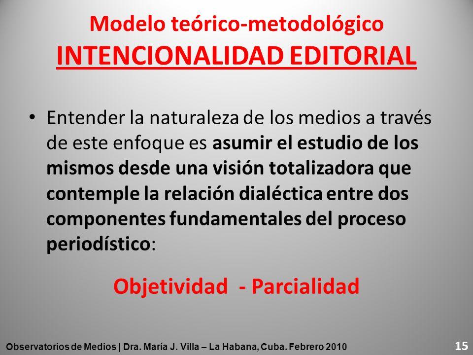 Modelo teórico-metodológico INTENCIONALIDAD EDITORIAL
