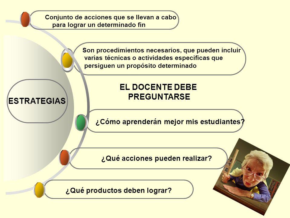 EL DOCENTE DEBE PREGUNTARSE ESTRATEGIAS