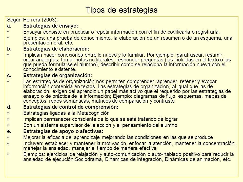 Tipos de estrategias Según Herrera (2003): Estrategias de ensayo: