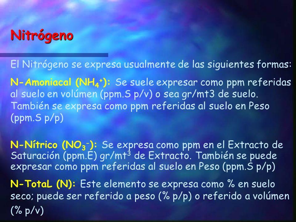 Nitrógeno El Nitrógeno se expresa usualmente de las siguientes formas:
