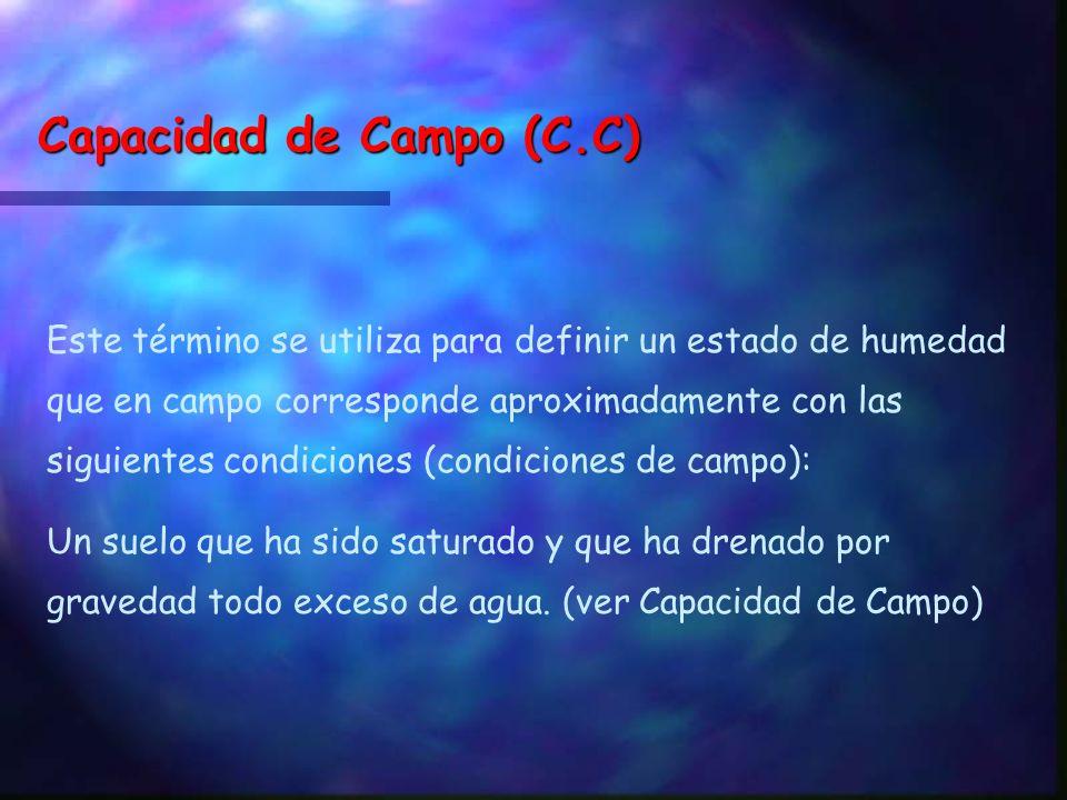 Capacidad de Campo (C.C)